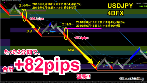 4DFX・2016年06月16日82pips.png
