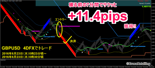 4DFX・6月23日11.4pips.png